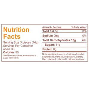 Holiday candy nutrition